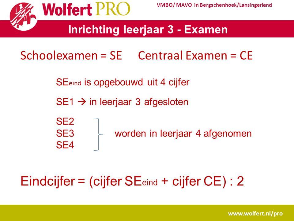 www.wolfert.nl/pro VMBO/ MAVO in Bergschenhoek/Lansingerland Inrichting leerjaar 3 - Examen Aantal vakken worden met een schoolexamen afgesloten (in lj3 en/of lj4)  CKV  voldoende of goed  Sport en bewegen  voldoende of goed  Maatschappijleer  cijfer  LOB  stage voldoende of goed Voor gemengde- en theoretische leerweg :  Sectorwerkstuk  voldoende of goed