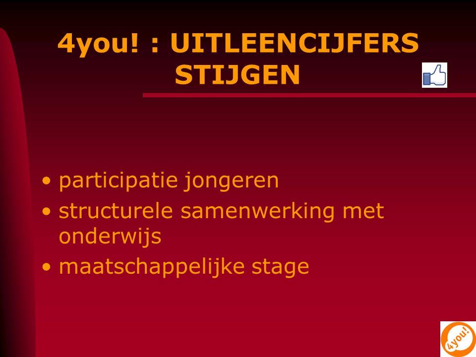 4you! : UITLEENCIJFERS STIJGEN participatie jongeren structurele samenwerking met onderwijs maatschappelijke stage