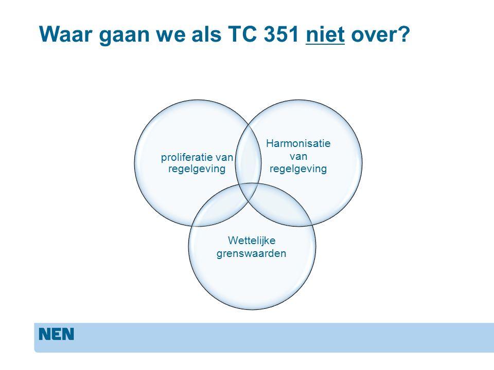Waar gaan we als TC 351 niet over? proliferatie van regelgeving Wettelijke grenswaarden Harmonisatie van regelgeving