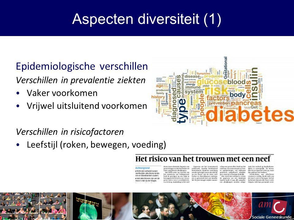 Epidemiologische verschillen Verschillen in prevalentie ziekten Vaker voorkomen Vrijwel uitsluitend voorkomen Verschillen in risicofactoren Leefstijl (roken, bewegen, voeding) Sociale Geneeskunde Aspecten diversiteit (1)