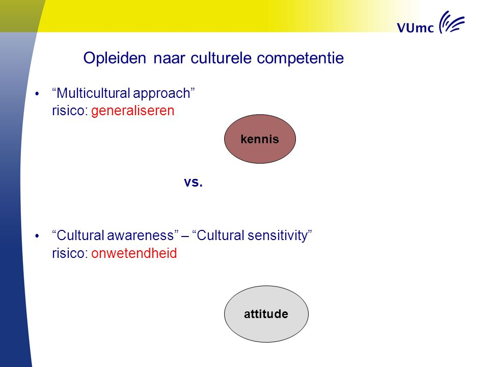 "Opleiden naar culturele competentie ""Multicultural approach"" risico: generaliseren vs. ""Cultural awareness"" – ""Cultural sensitivity"" risico: onwetendh"