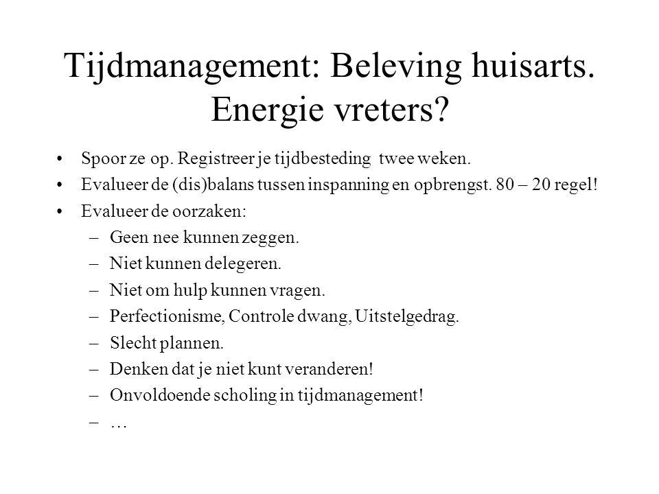 Tijdmanagement: Beleving huisarts. Energie vreters? Spoor ze op. Registreer je tijdbesteding twee weken. Evalueer de (dis)balans tussen inspanning en