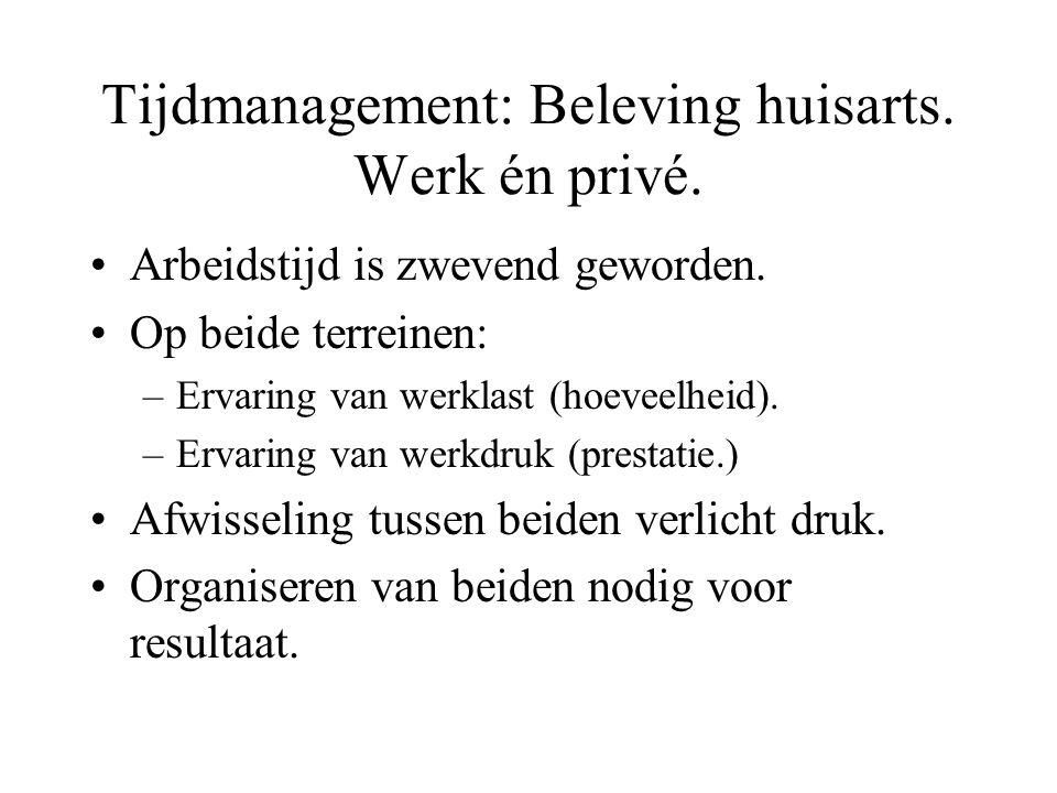 Tijdmanagement: Beleving huisarts. Werk én privé. Arbeidstijd is zwevend geworden. Op beide terreinen: –Ervaring van werklast (hoeveelheid). –Ervaring