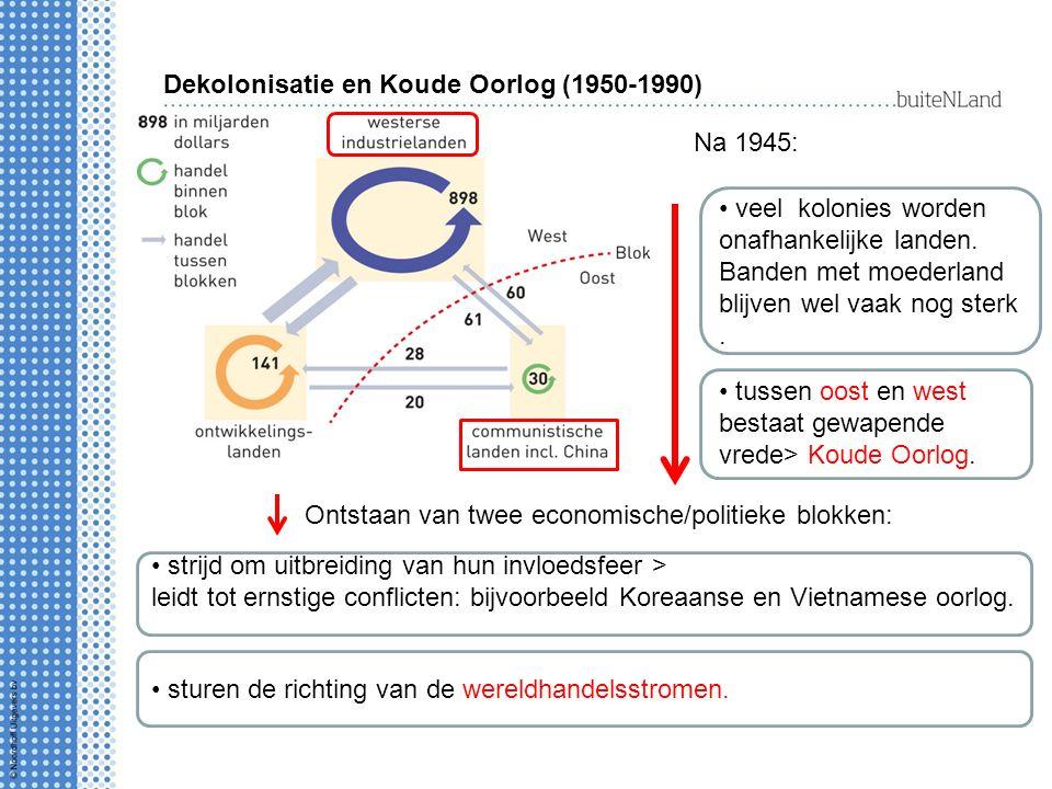 Dekolonisatie en Koude Oorlog (1950-1990) Na 1945: veel kolonies worden onafhankelijke landen.