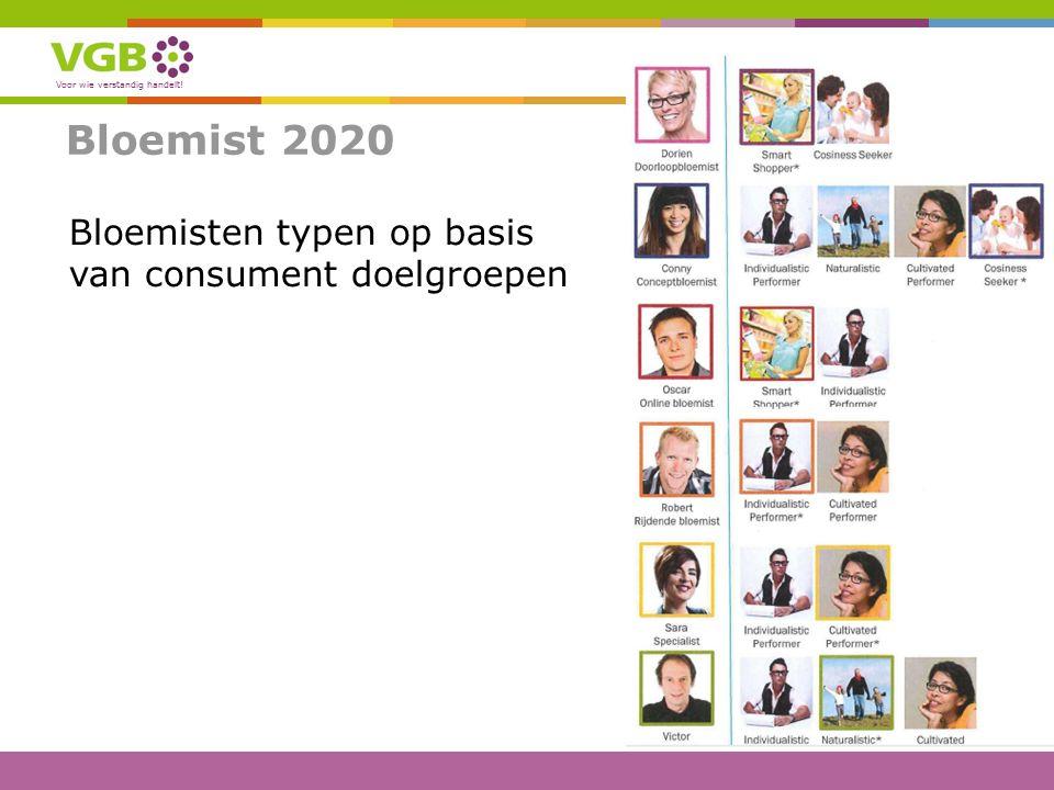 Voor wie verstandig handelt! Bloemisten typen op basis van consument doelgroepen Bloemist 2020