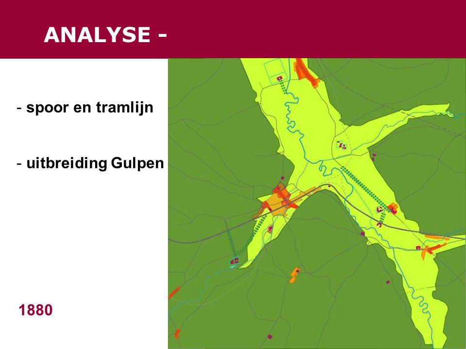 ANALYSE - 1880 - spoor en tramlijn - uitbreiding Gulpen