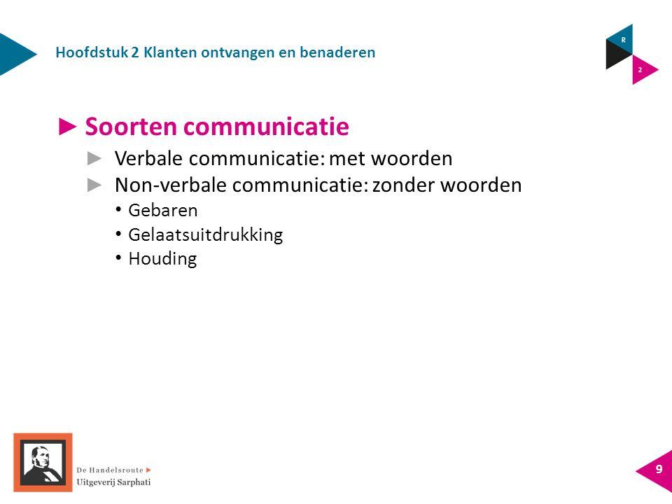 Hoofdstuk 2 Klanten ontvangen en benaderen 9 ► Soorten communicatie ► Verbale communicatie: met woorden ► Non-verbale communicatie: zonder woorden Gebaren Gelaatsuitdrukking Houding