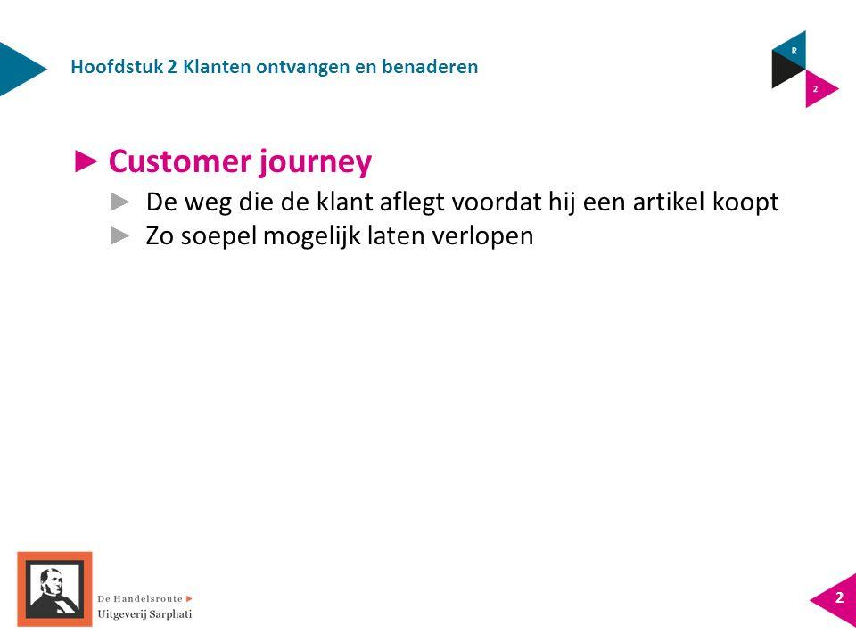 Hoofdstuk 2 Klanten ontvangen en benaderen 2 ► Customer journey ► De weg die de klant aflegt voordat hij een artikel koopt ► Zo soepel mogelijk laten