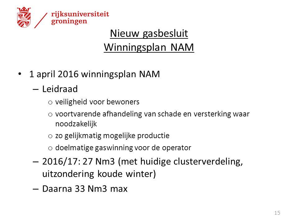 Nieuw gasbesluit Winningsplan NAM 1 april 2016 winningsplan NAM – Leidraad o veiligheid voor bewoners o voortvarende afhandeling van schade en verster