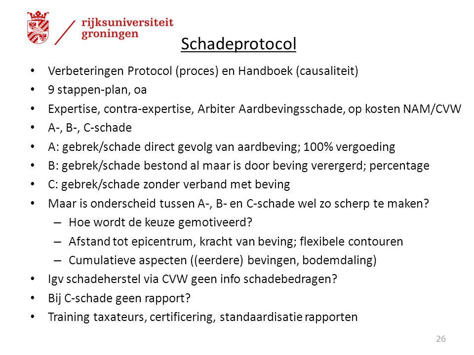 Schadeprotocol Verbeteringen Protocol (proces) en Handboek (causaliteit) 9 stappen-plan, oa Expertise, contra-expertise, Arbiter Aardbevingsschade, op
