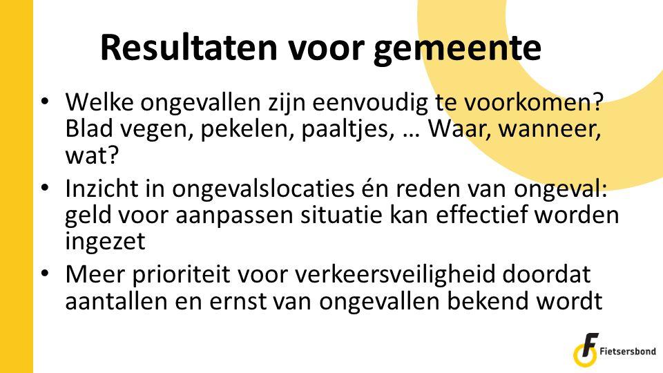 Resultaten voor gemeente Welke ongevallen zijn eenvoudig te voorkomen.