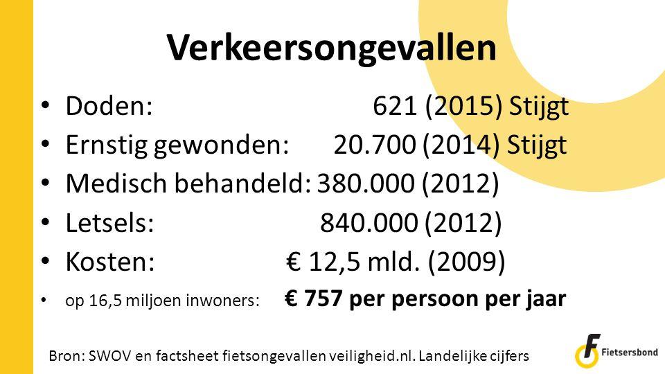 Verkeersongevallen Doden: 621 (2015) Stijgt Ernstig gewonden: 20.700 (2014) Stijgt Medisch behandeld: 380.000 (2012) Letsels: 840.000 (2012) Kosten: € 12,5 mld.