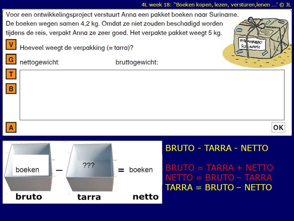 4L week 18: ''Boeken kopen, lezen, versturen,lenen...' © JL BRUTO - TARRA - NETTO BRUTO = TARRA + NETTO NETTO = BRUTO – TARRA TARRA = BRUTO – NETTO boeken