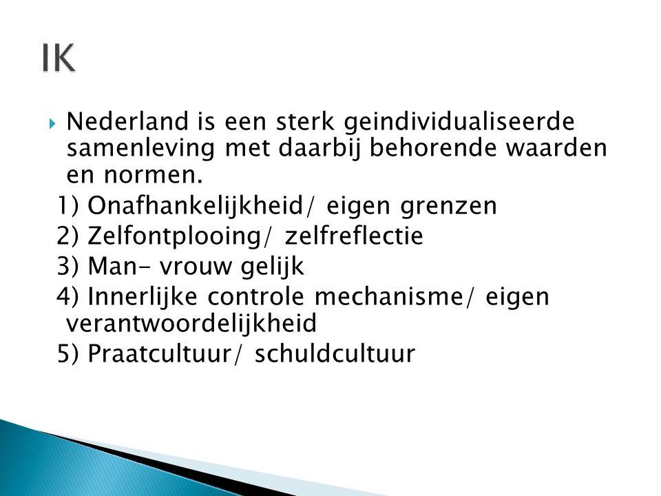 Nederland is een sterk geindividualiseerde samenleving met daarbij behorende waarden en normen.
