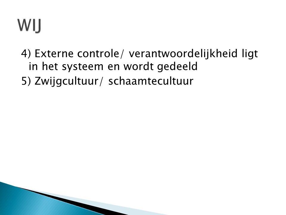 4) Externe controle/ verantwoordelijkheid ligt in het systeem en wordt gedeeld 5) Zwijgcultuur/ schaamtecultuur