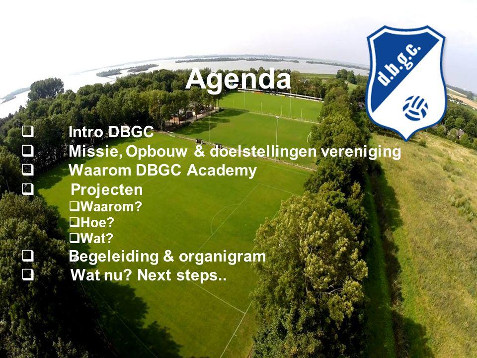 Agenda  Intro DBGC  Missie, Opbouw & doelstellingen vereniging  Waarom DBGC Academy  Projecten  Waarom.