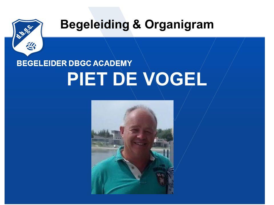 Begeleiding & Organigram BEGELEIDER DBGC ACADEMY PIET DE VOGEL