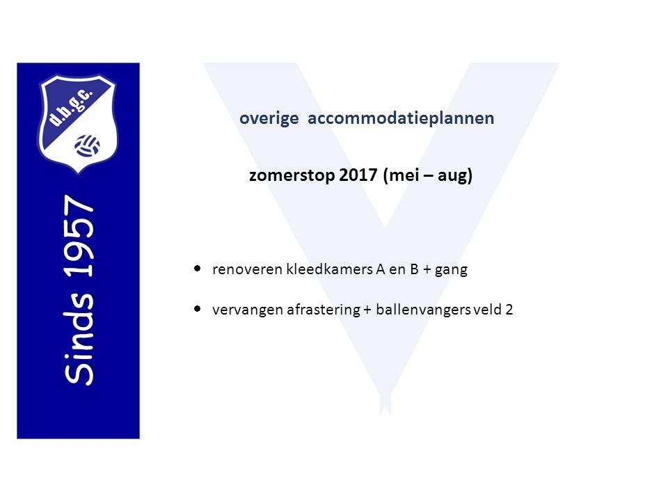Sinds 1957 zomerstop 2017 (mei – aug)  renoveren kleedkamers A en B + gang  vervangen afrastering + ballenvangers veld 2 overige accommodatieplannen