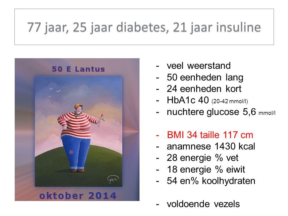 77 jaar, 25 jaar diabetes, 21 jaar insuline -veel weerstand -50 eenheden lang -24 eenheden kort -HbA1c 40 (20-42 mmol/l) -nuchtere glucose 5,6 mmol/l - BMI 34 taille 117 cm -anamnese 1430 kcal -28 energie % vet -18 energie % eiwit -54 en% koolhydraten -voldoende vezels