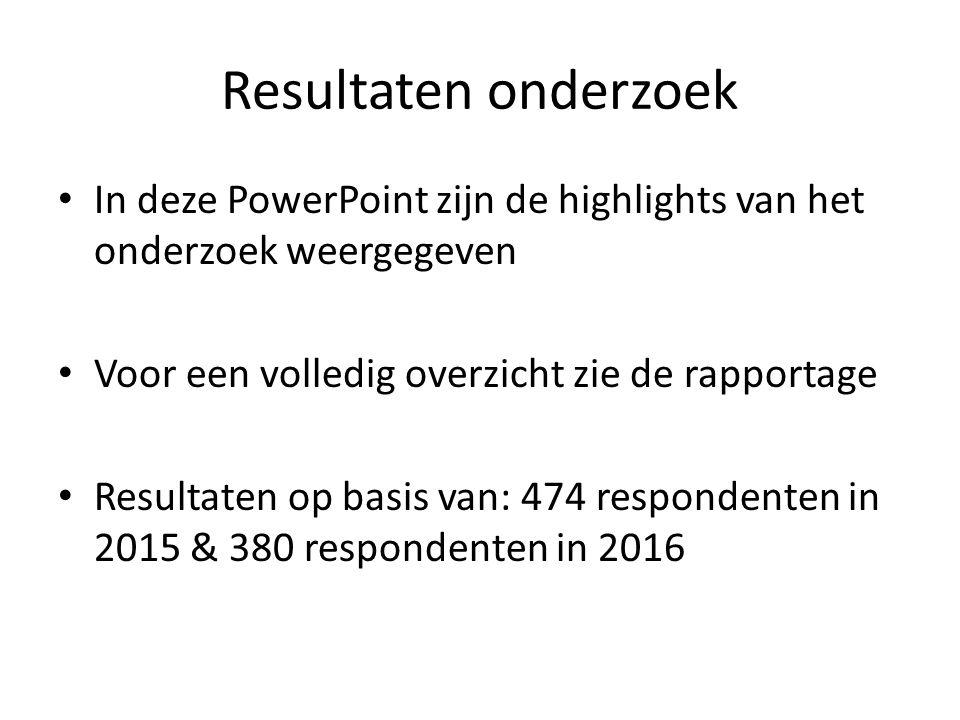 Resultaten onderzoek In deze PowerPoint zijn de highlights van het onderzoek weergegeven Voor een volledig overzicht zie de rapportage Resultaten op basis van: 474 respondenten in 2015 & 380 respondenten in 2016