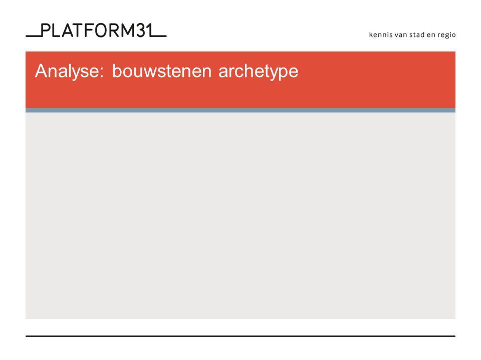 Analyse: bouwstenen archetype