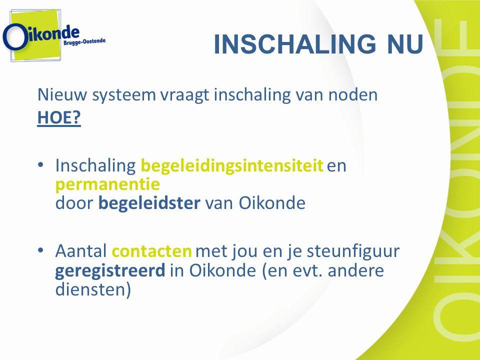 INSCHALING NU Nieuw systeem vraagt inschaling van noden HOE.