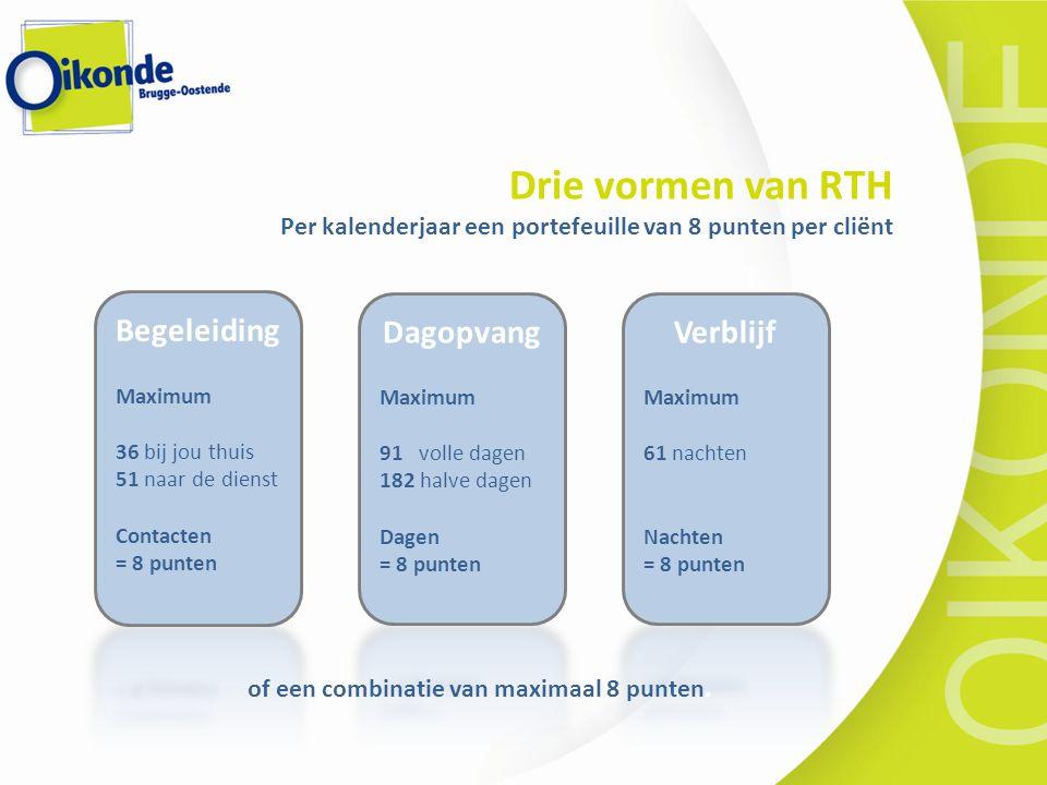 Drie vormen van RTH Per kalenderjaar een portefeuille van 8 punten per cliënt of een combinatie van maximaal 8 punten.