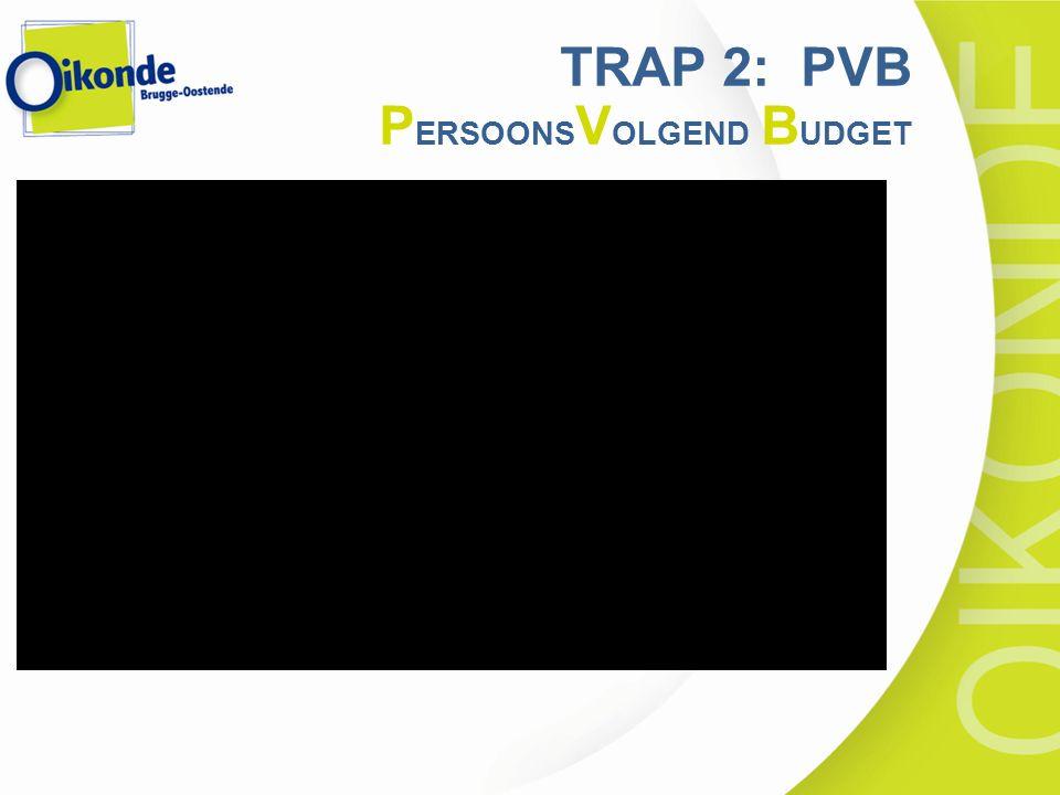 TRAP 2: PVB P ERSOONS V OLGEND B UDGET