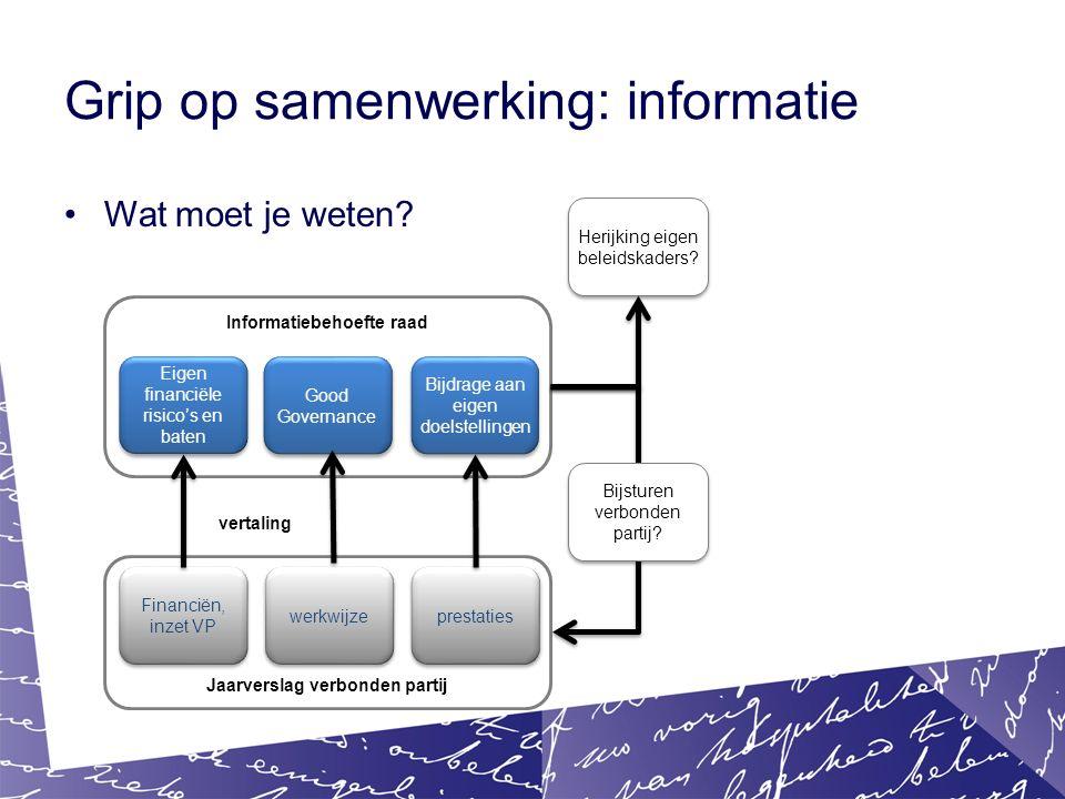 Grip op samenwerking: informatie Wat moet je weten.