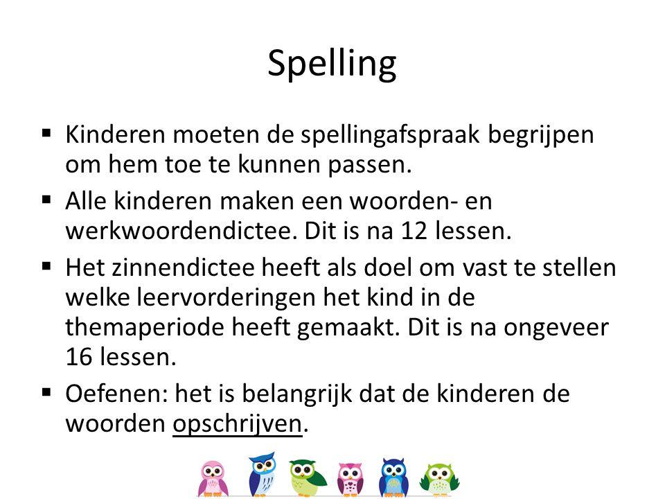  Kinderen moeten de spellingafspraak begrijpen om hem toe te kunnen passen.