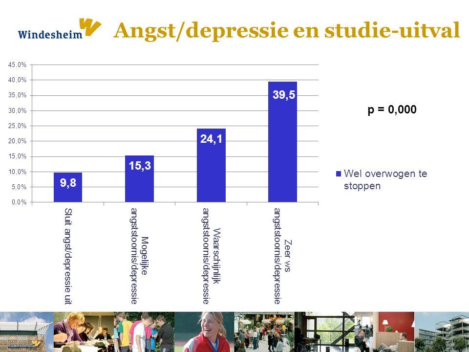 Angst/depressie en studie-uitval