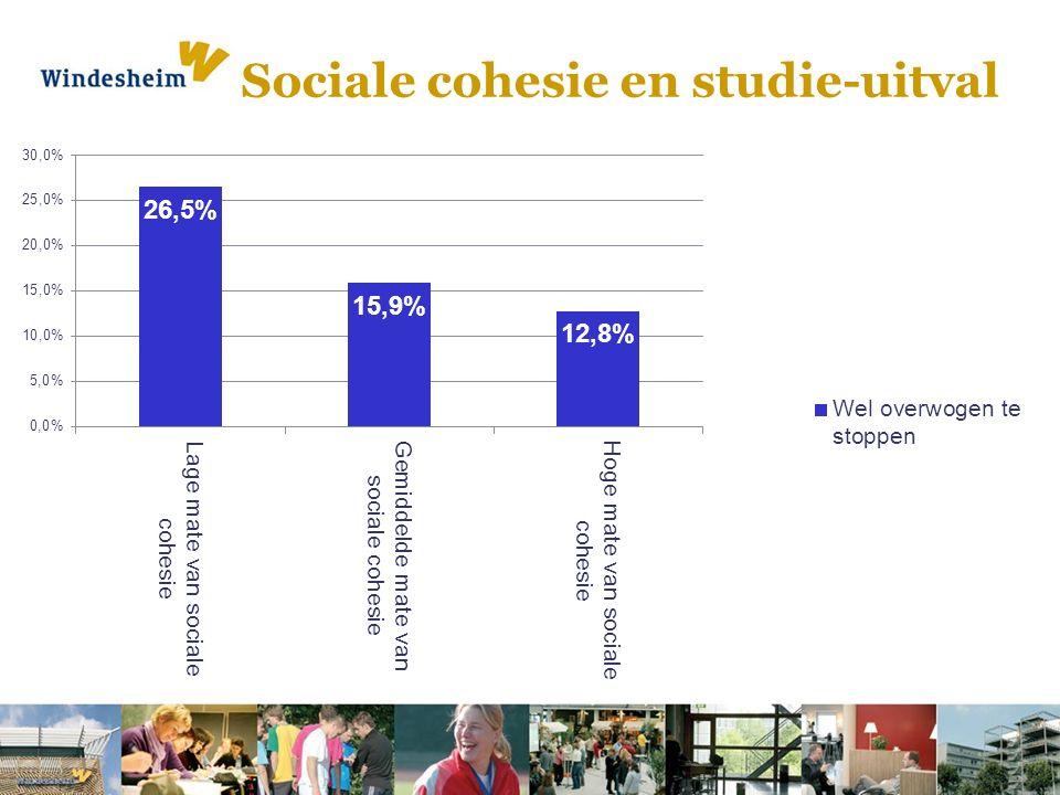 Sociale cohesie en studie-uitval
