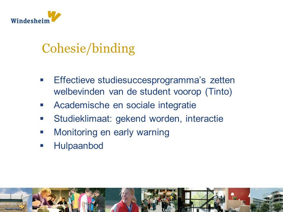 Cohesie/binding  Effectieve studiesuccesprogramma's zetten welbevinden van de student voorop (Tinto)  Academische en sociale integratie  Studieklimaat: gekend worden, interactie  Monitoring en early warning  Hulpaanbod