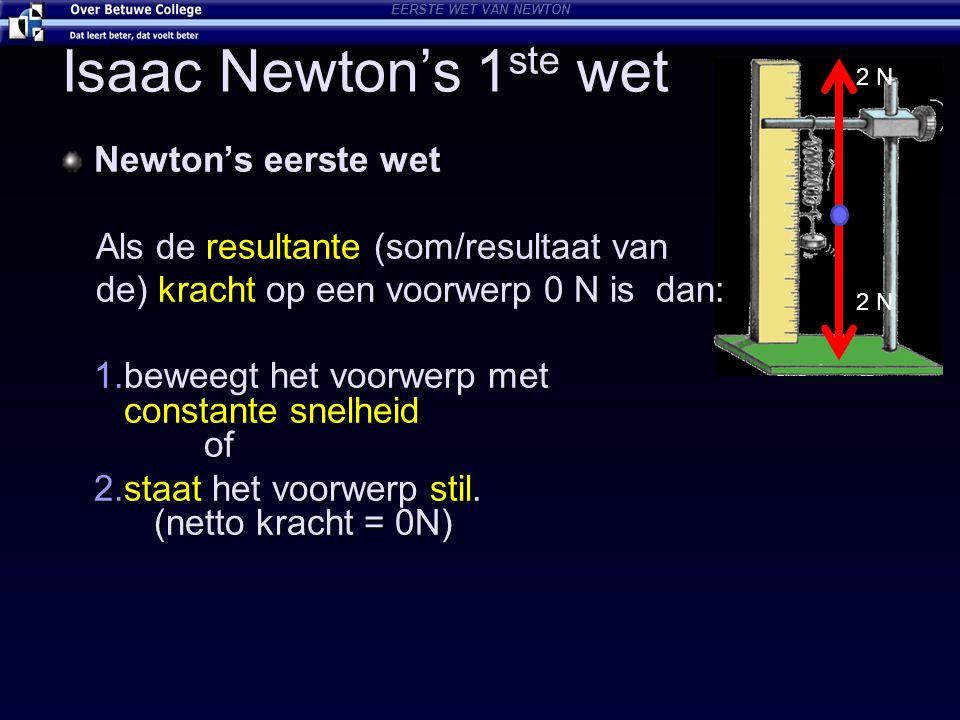 : Tweede wet van Newton : ZwaarteKracht = massa x aantrekkingkracht F z = m x g …N = …kg x …N/kg Om een pak melk van 1kg op te tillen is op aarde ≈ 10N nodig Tweede wet van Newton