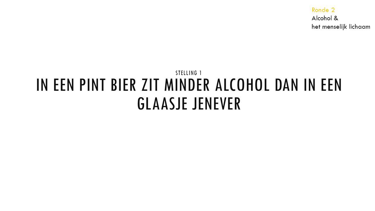STELLING 1 IN EEN PINT BIER ZIT MINDER ALCOHOL DAN IN EEN GLAASJE JENEVER Ronde 2 Alcohol & het menselijk lichaam