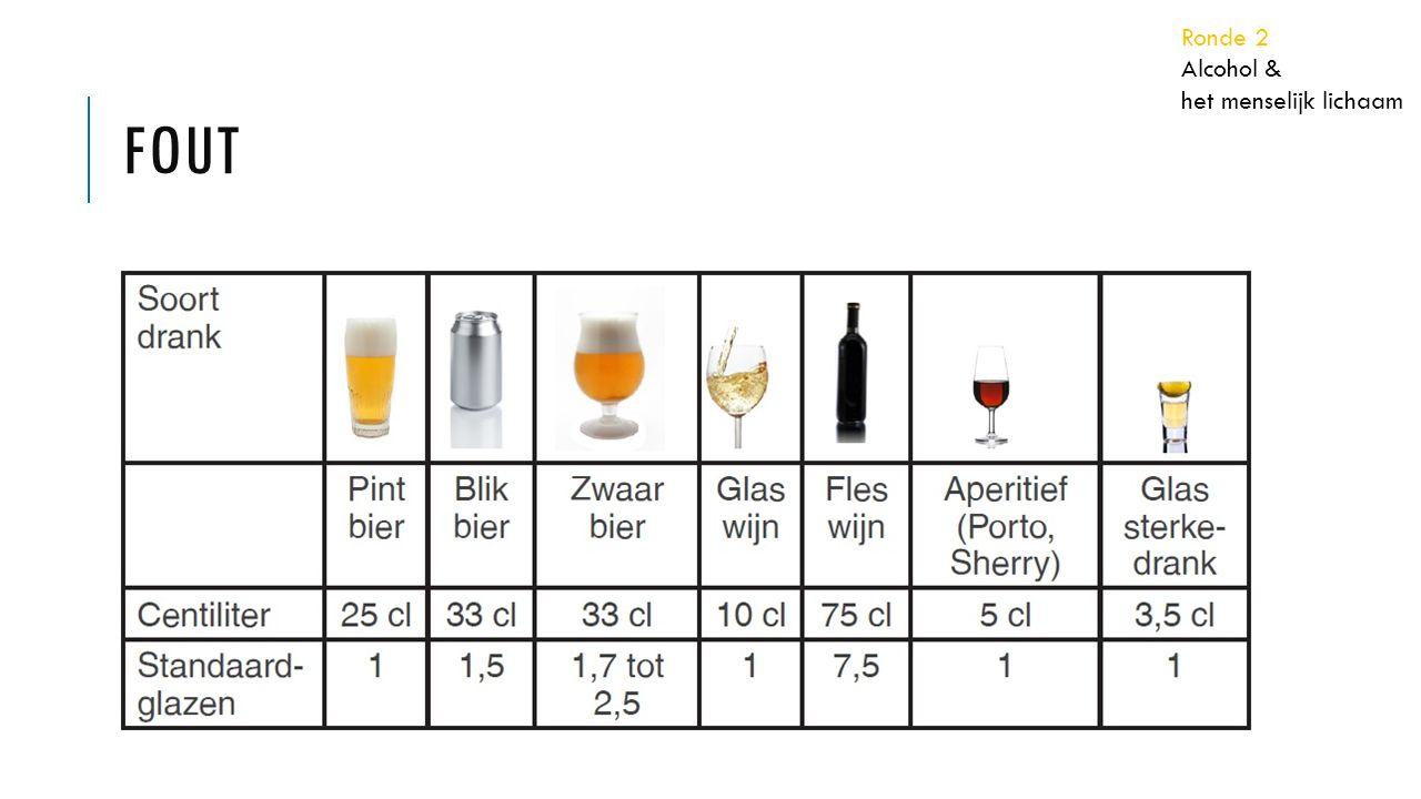 FOUT Ronde 2 Alcohol & het menselijk lichaam