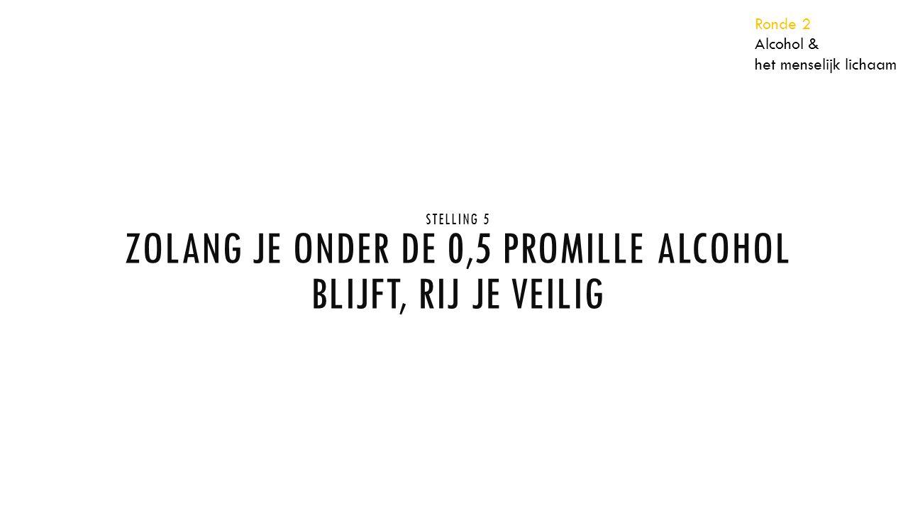 STELLING 5 ZOLANG JE ONDER DE 0,5 PROMILLE ALCOHOL BLIJFT, RIJ JE VEILIG Ronde 2 Alcohol & het menselijk lichaam