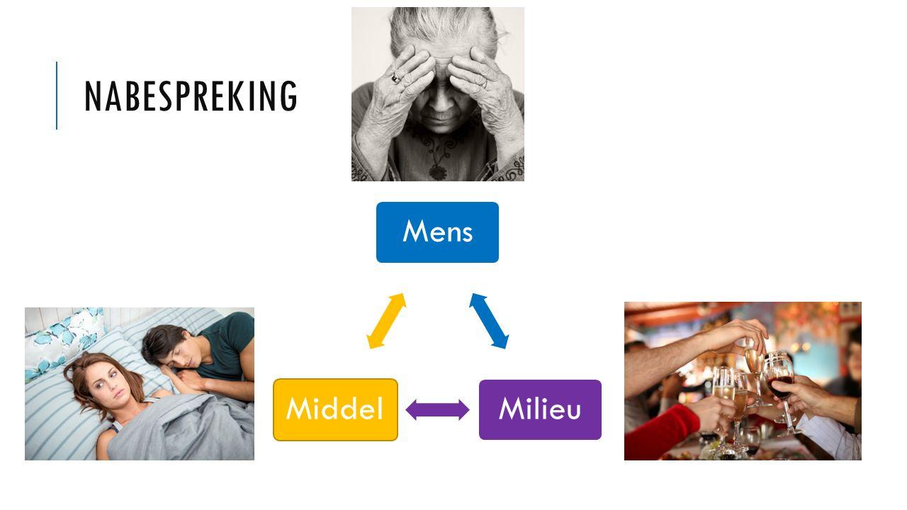 MensMilieuMiddel NABESPREKING