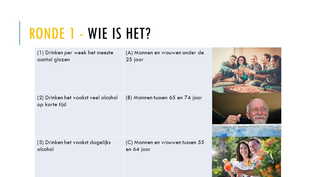 RONDE 1 - WIE IS HET? (1) Drinken per week het meeste aantal glazen (A) Mannen en vrouwen onder de 25 jaar (2) Drinken het vaakst veel alcohol op kort