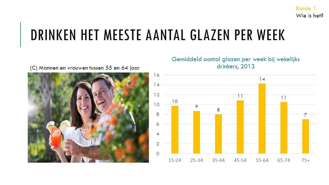 DRINKEN HET MEESTE AANTAL GLAZEN PER WEEK Ronde 1 Wie is het? (C) Mannen en vrouwen tussen 55 en 64 jaar