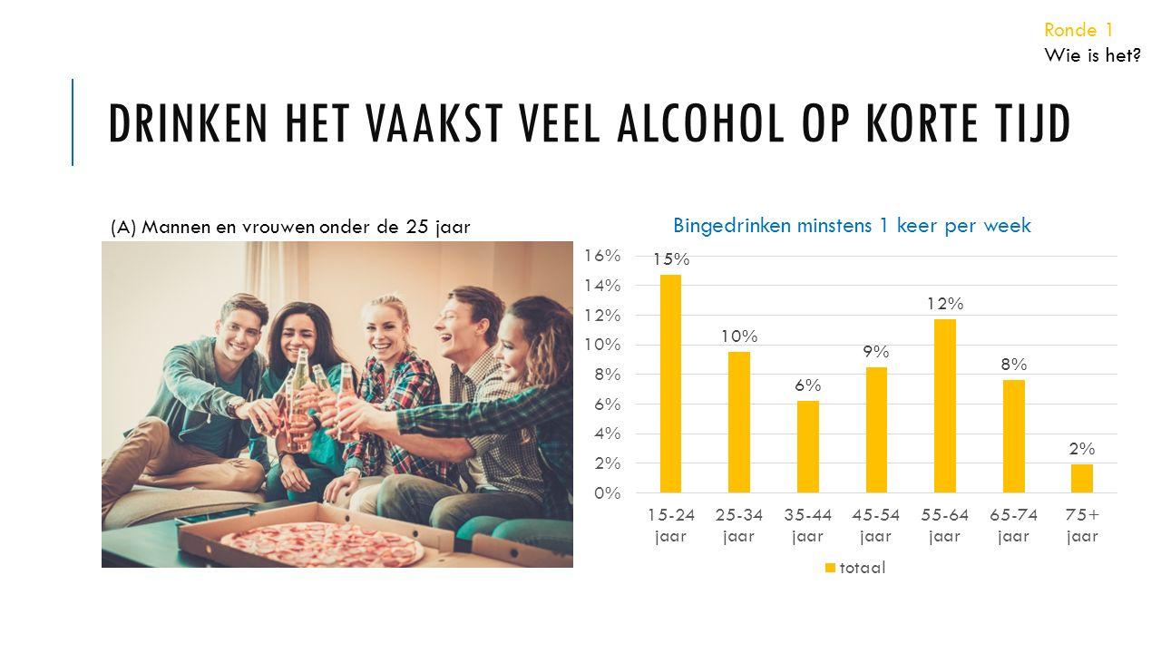 DRINKEN HET VAAKST VEEL ALCOHOL OP KORTE TIJD Ronde 1 Wie is het? (A) Mannen en vrouwen onder de 25 jaar