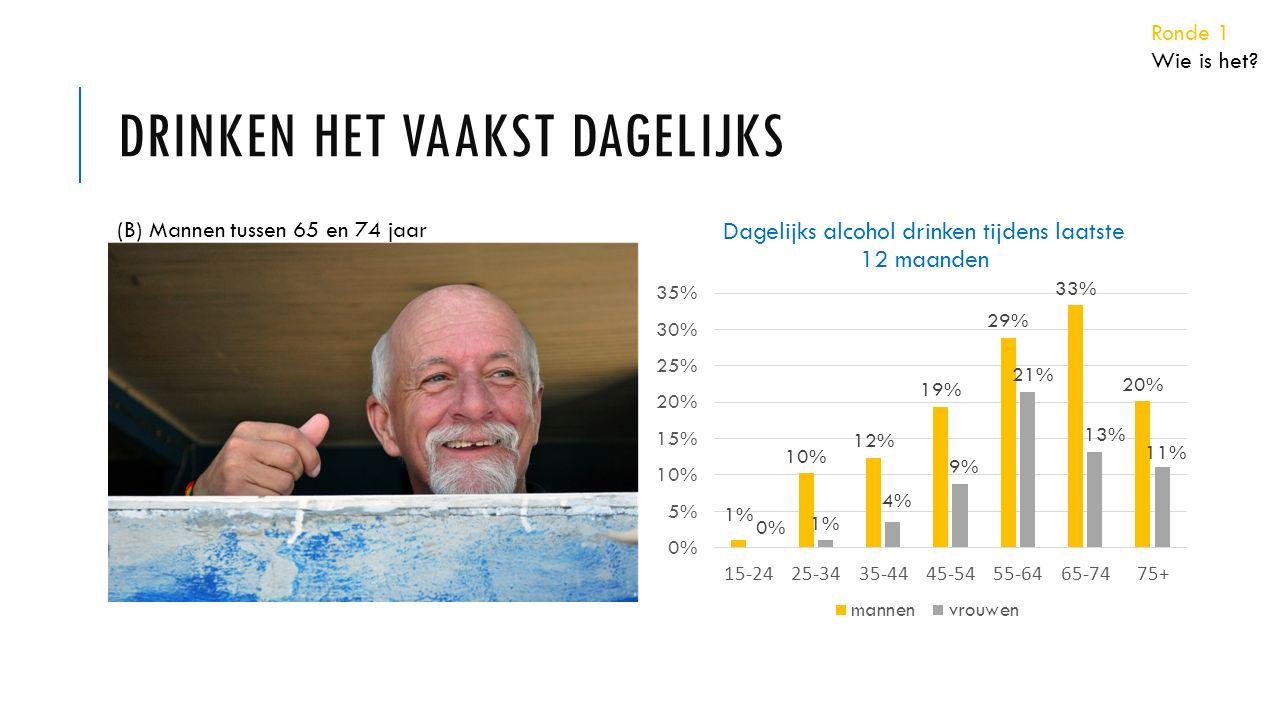 DRINKEN HET VAAKST DAGELIJKS Ronde 1 Wie is het? (B) Mannen tussen 65 en 74 jaar