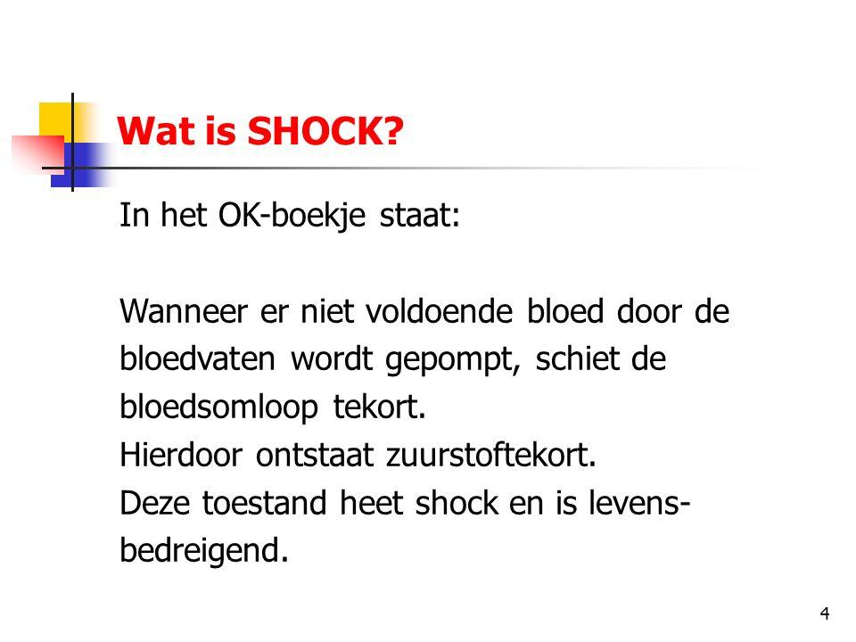 5 Wat is SHOCK.