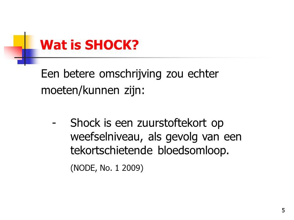 6 Wat is SHOCK.Wat is normaal in ons menselijk lichaam.
