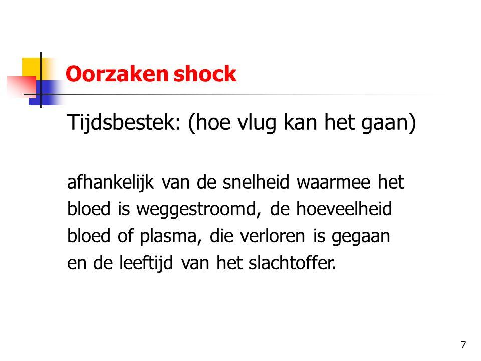 7 Oorzaken shock Tijdsbestek: (hoe vlug kan het gaan) afhankelijk van de snelheid waarmee het bloed is weggestroomd, de hoeveelheid bloed of plasma, d
