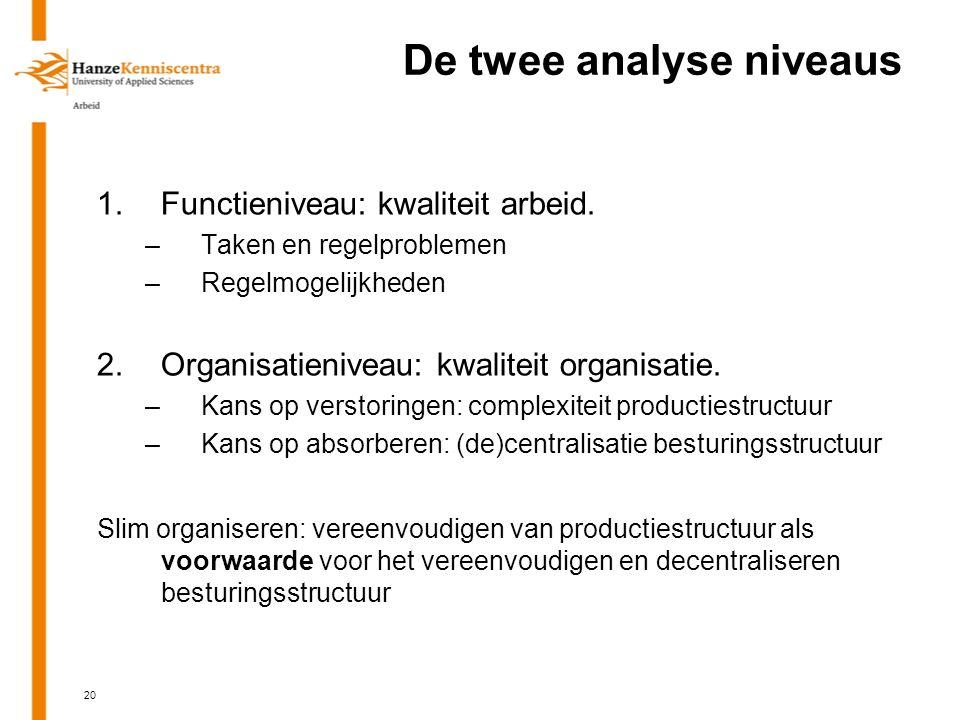 20 De twee analyse niveaus 1.Functieniveau: kwaliteit arbeid.
