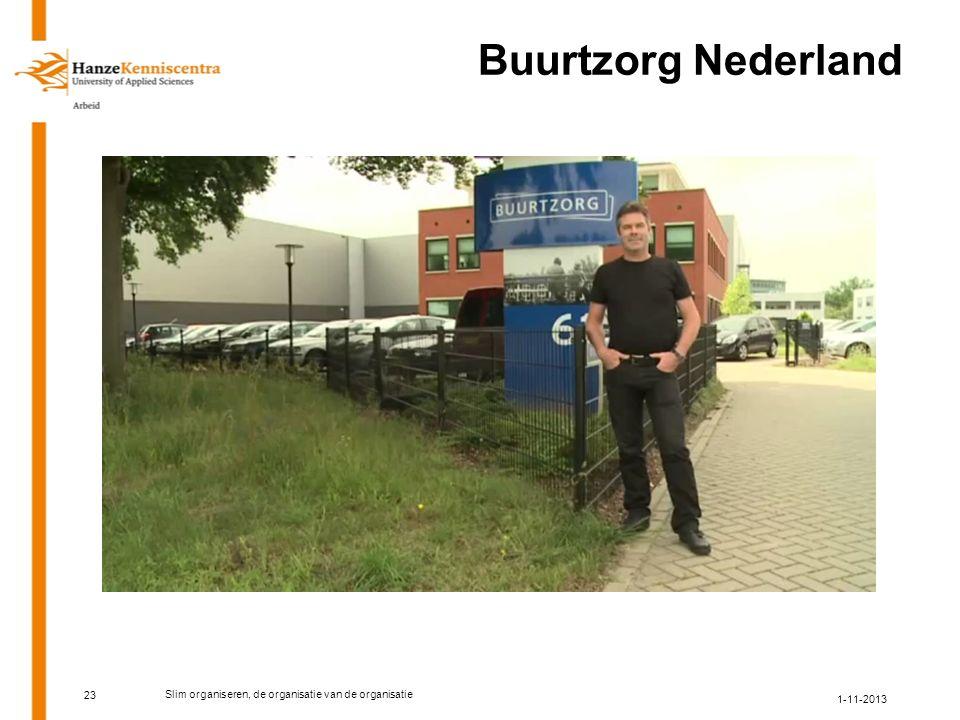 Buurtzorg Nederland 23 1-11-2013 Slim organiseren, de organisatie van de organisatie