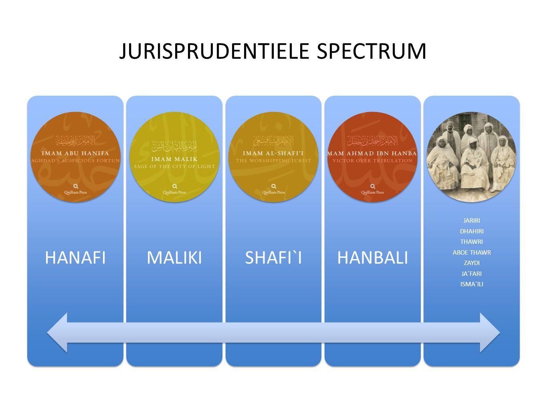 JURISPRUDENTIELE SPECTRUM HANAFIMALIKISHAFI`IHANBALI JARIRI DHAHIRI THAWRI ABOE THAWR ZAYDI JA´FARI ISMA´ILI