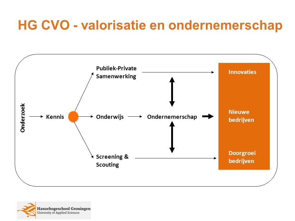 HG CVO - onderwijs en ondersteuning