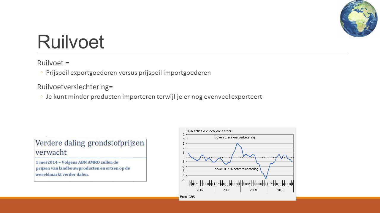 Ruilvoet Ruilvoet = ◦Prijspeil exportgoederen versus prijspeil importgoederen Ruilvoetverslechtering= ◦Je kunt minder producten importeren terwijl je er nog evenveel exporteert